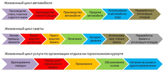 buy Русская